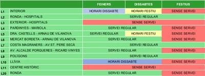 Autobusos de Lleida recupera el servei habitual en dies feiners a les línies L5, L6 i L20