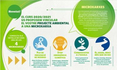 L'Agenda 21 Escolar del curs 2020-21 se centra en la prevenció de residus, l'emergència climàtica, el compostatge i l'estudi del riu Segre